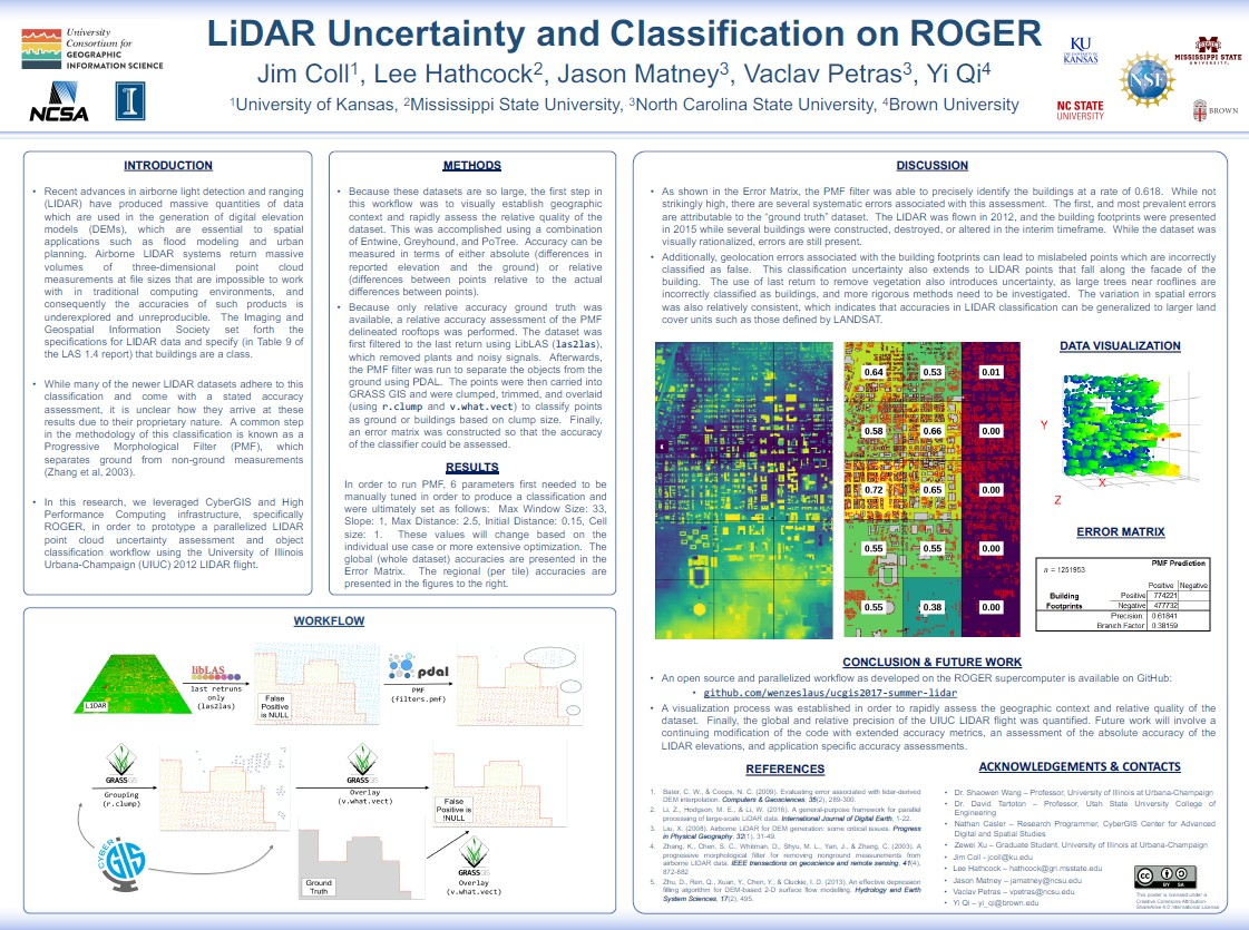 LiDAR Uncertainty and Classification on ROGER